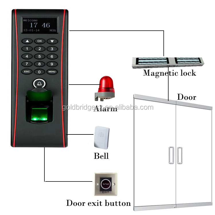 TF1700 TCP/IP RS232/485 USB interface fingerprint &PIN &RFID access control time attendance