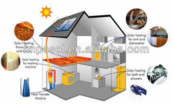 evacuated tube solar floor heating system evacuated tube solar collector  sc 1 st  Jiangsu Imposol New Energy Co. Ltd. - Alibaba & evacuated tube solar floor heating system evacuated tube solar ...