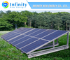 Best PV Supplier INE Poly 300W 72 Cells Solar Panel in China Polycrystalline Silicon