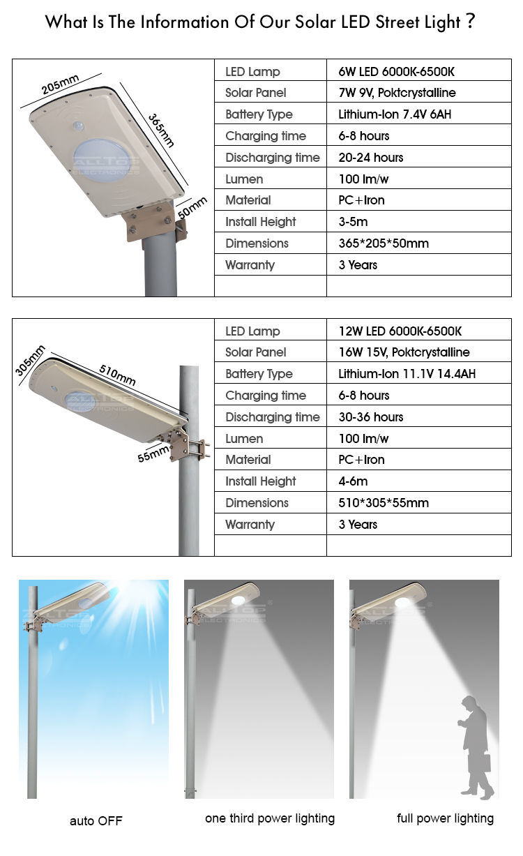 Factory price bridgelux ip65 waterproof outdoor 6 12 watt solar led street lamp