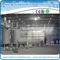 HOT SALE waste plastic oil refinery equipment with CE ISO