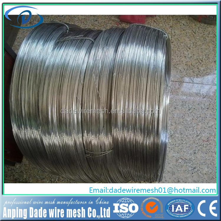 construction manufacture tensile strength galvanised iron wire