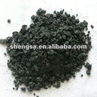 Reliable Graphite Petroleum Coke For Foundry With Competitive ...