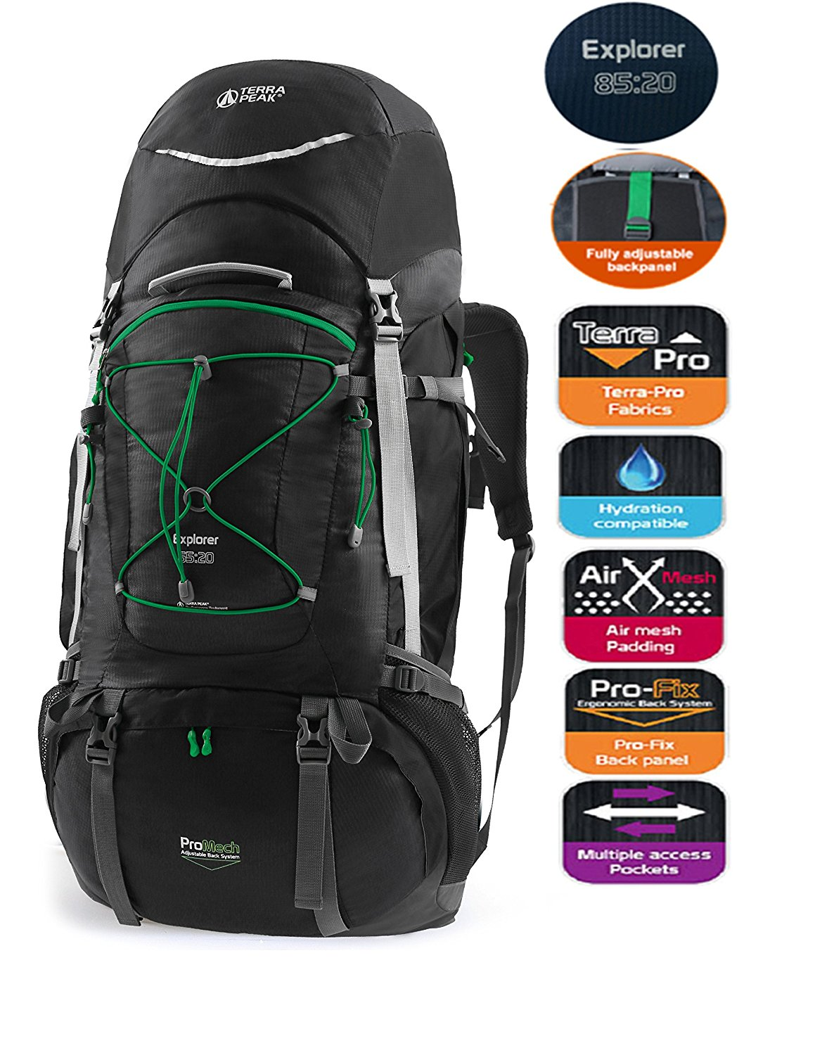 2279522ba North Face Womens Terra 55 Backpacking Backpack Reviews- Fenix ...