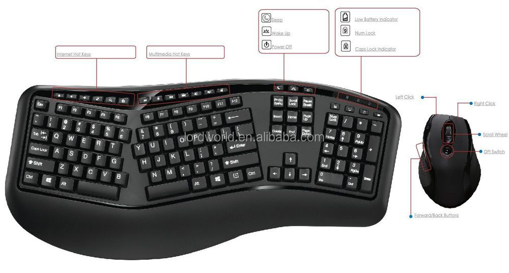 shenzhen manufacture supply cheap wireless keyboard and mouse buy keyboard keyboard and mouse. Black Bedroom Furniture Sets. Home Design Ideas