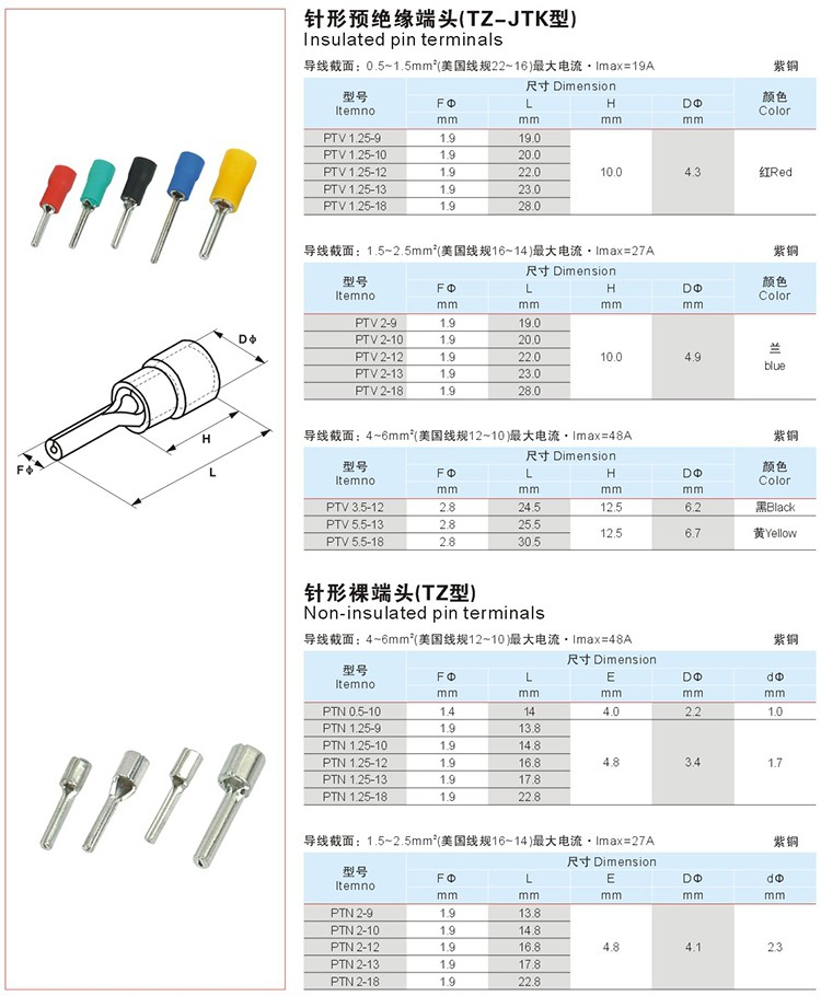 Wire Copper Crimp Connector Colorful Pin Type Wire Terminal - Buy ...