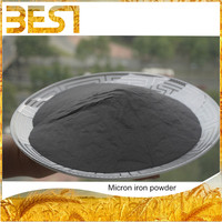 Best10R best factory price iron ore /micron iron powder