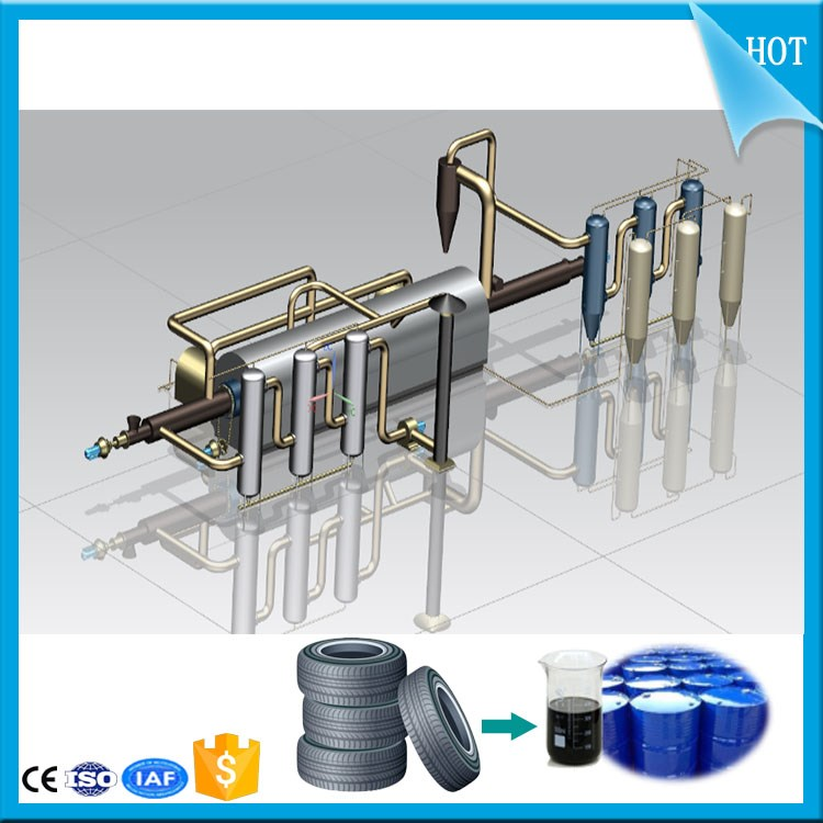 High Repay Rubber Tyre Pyrolysis Plant_Waste Plastic pyrolysis machine to fuel oil