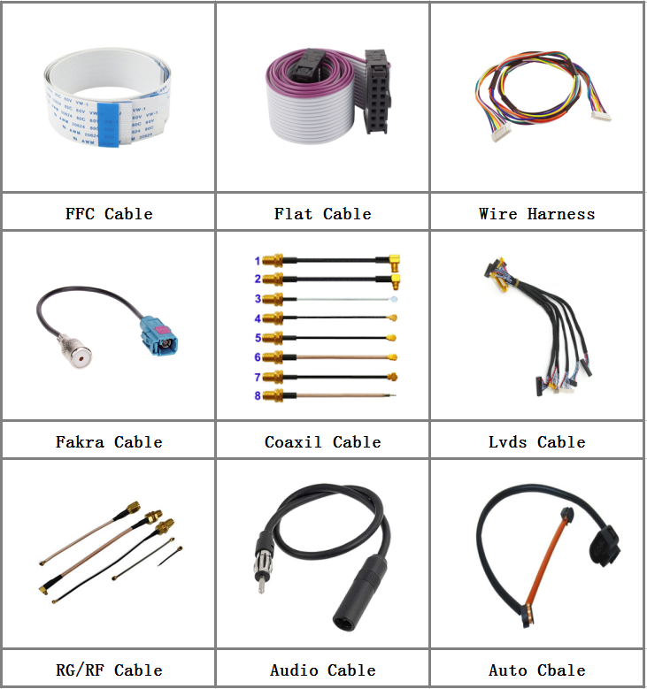Factory Price Fakra Male And Female Connector For RG174 Cable.