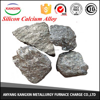 Ca24Si60 alloy for customer's demand