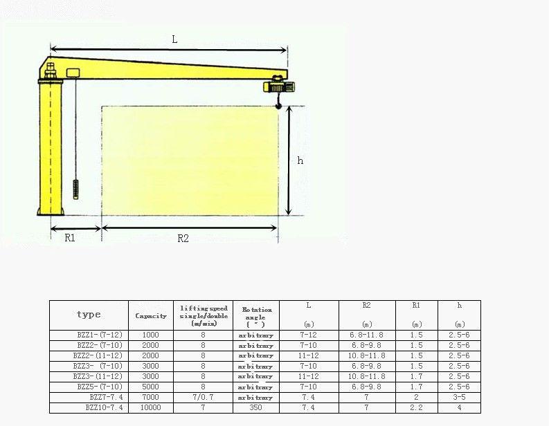 5 Ton Jib Crane Design Calculation Buy 5 Ton Jib Crane 5 Ton Jib Crane Jib Crane Design Calculation Product On