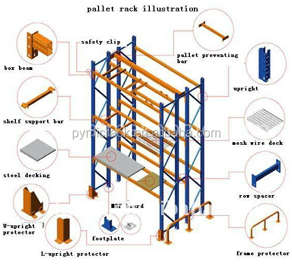 First In Out Rack Cold Storage Pallet Buy