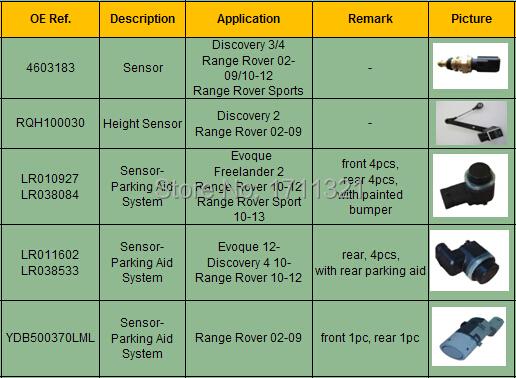 2 PCS or 4PCS Rear car parking sensor of Parking Aid System