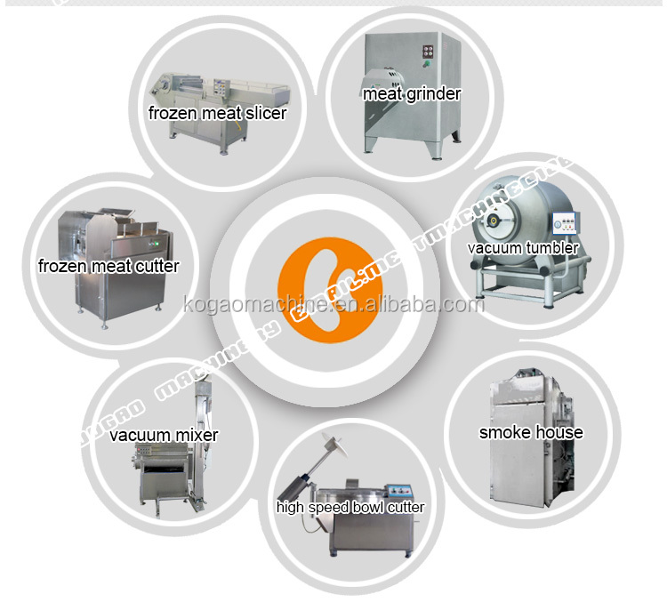 sausage bacon making machinery /ham sausage production line with different capacity Tel: 008613028676303