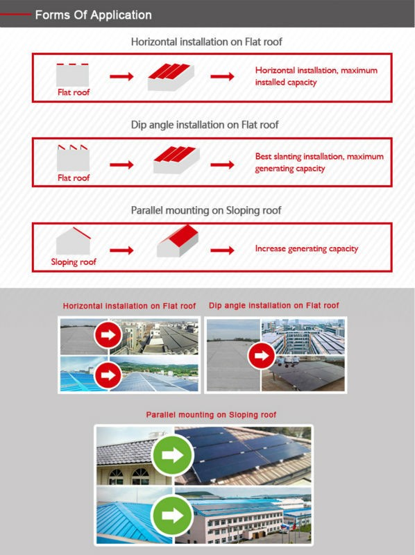 Hanergy 20kw solar energy system with photovoltaic solar panel pv panels,solar energy , germany solar panel