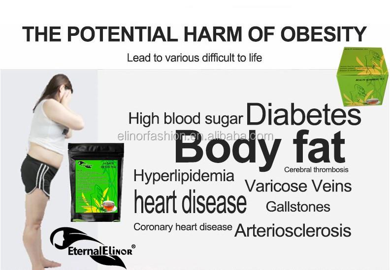 Top 10 popular no side effect own brand weight loss body shaping tea - 4uTea | 4uTea.com