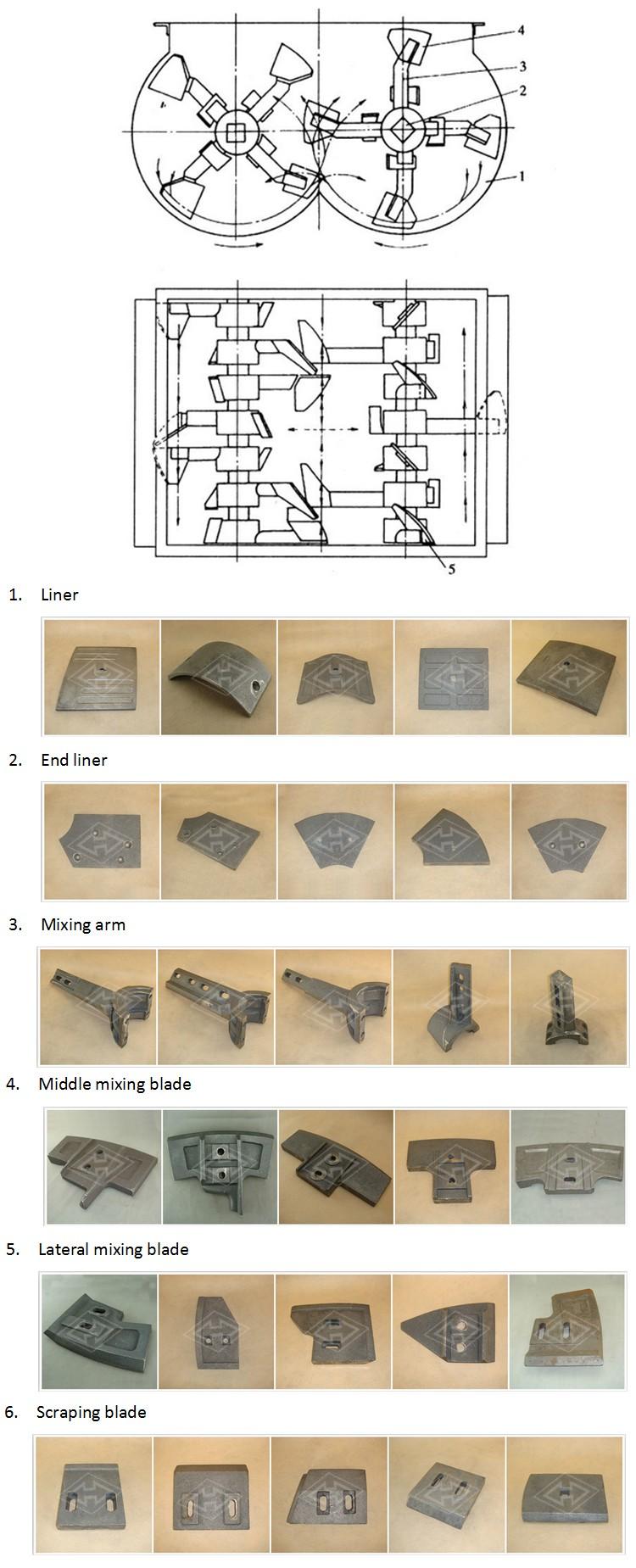 Concrete Mixer Mixing Arm Id 9990968 Buy China Concrete