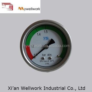 Sulfur hexafluoride sf6 pressure gauge use in sulfur hexafluoride sulfur hexafluoride sf6 pressure gauge use in sulfur hexafluoride circuit breaker sciox Images