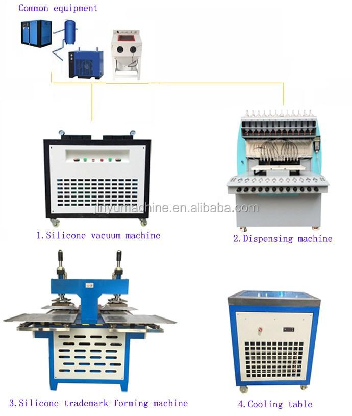 trademark production line