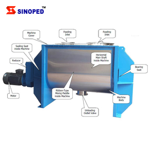 SINOPED Horizontal Stirring Mixer / Ribbon Mixing Machine / SS Blending Machine
