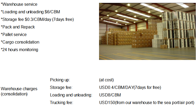 rent warehouse qingdao wenzhou china