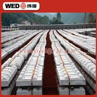 WEDO railroad wooden sleepers /concrete sleepers/rail steel sleepers used for railway