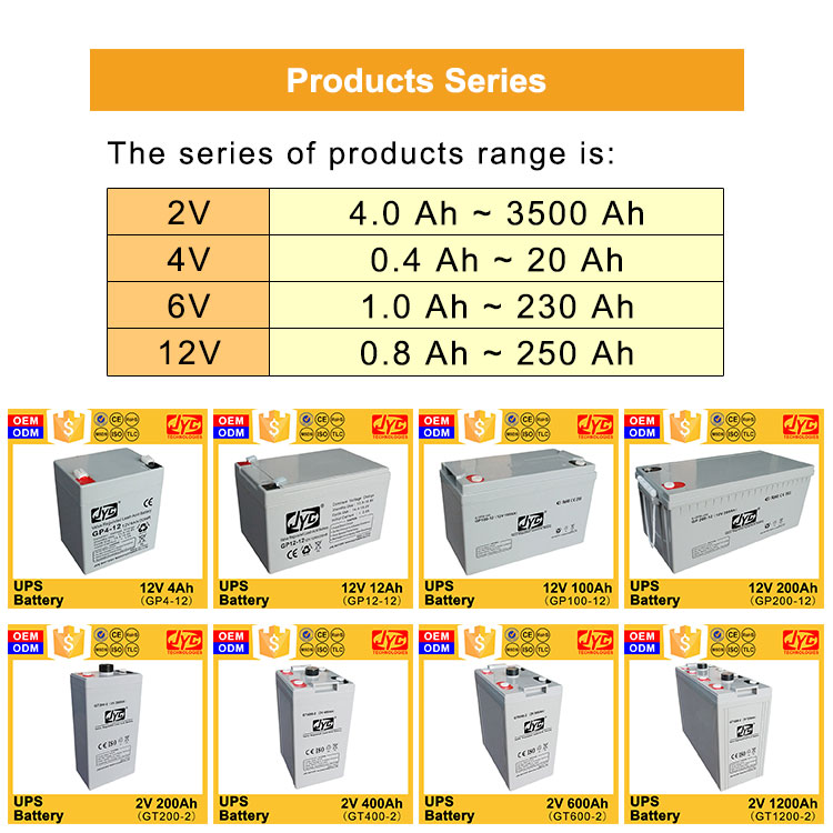 UPS Battery Products Series