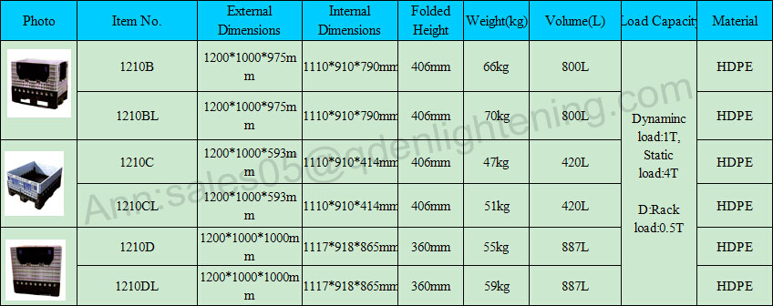 plastic Industrial Collapsible Pallet Box 1200x1000x975mm  sc 1 st  Alibaba & Plastic Industrial Collapsible Pallet Box 1200x1000x975mm - Buy ... Aboutintivar.Com