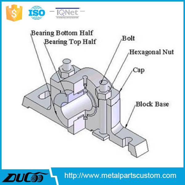 OEM manufacturing and exporting plummer block assemble drawing housing units