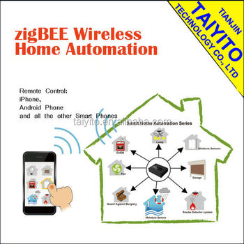 Tyt energy saving rs485 zigbee home automation domotica ultra high frequency building - Home automation energy saving ...