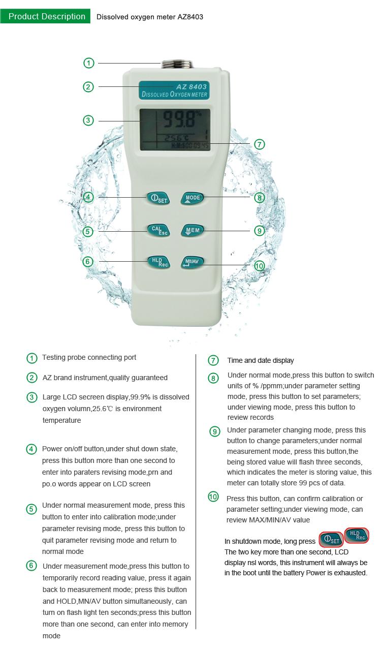 download EEG -Überwachung des