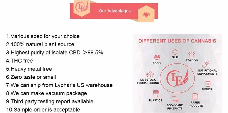 ขนาดใหญ่สต็อกข้อเสนอแนะที่ดีหุ้น Supply CBD Isolate 99%