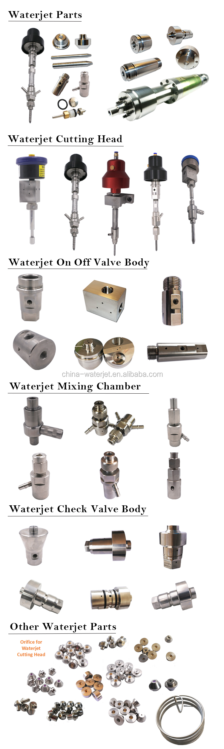waterjet spare parts waterjet consumable water jet products