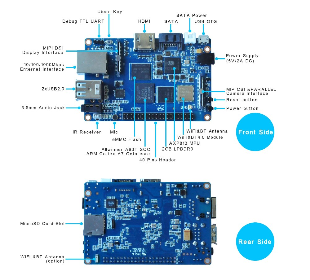 Banana Pi M3 Bpi-m3 Octa Core 8gb Emmc Better Than Orange Pi /raspberry Pi  4b - Buy Banana Pi M3,Raspberry Pi 4b,Orange Pi Product on Alibaba com