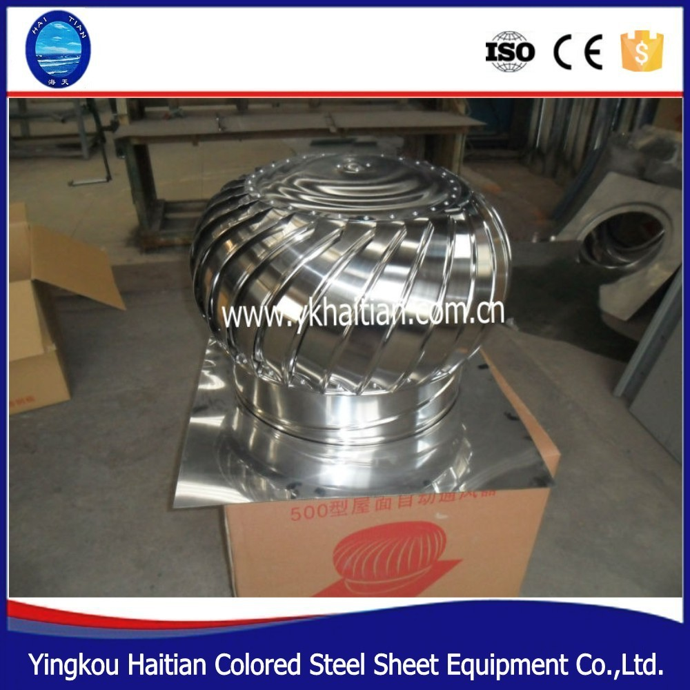 Types Of Industrial Blowers : Warehouse roof vent big