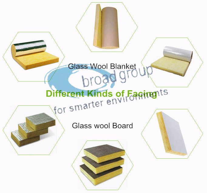 Glass wool insulation r value 3 5 buy glass wool for R value of wool