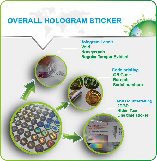 Make your own hologram sticker