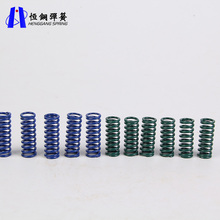 Excellent quality compression loaded dispenser powered generator coil spring buffer