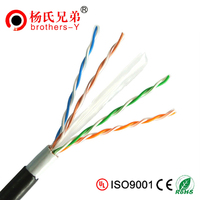 shenzhen factory provide waterproof utp cat6 outdoor cable