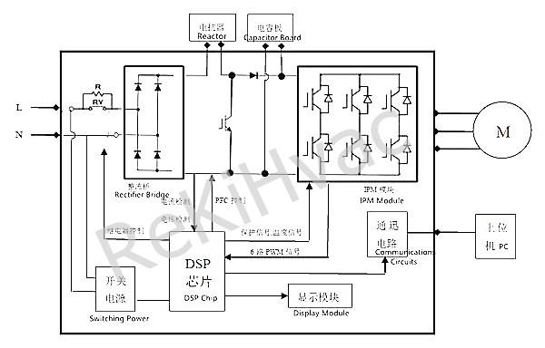 Refrigerator Compressor Relay Wiring Diagrams
