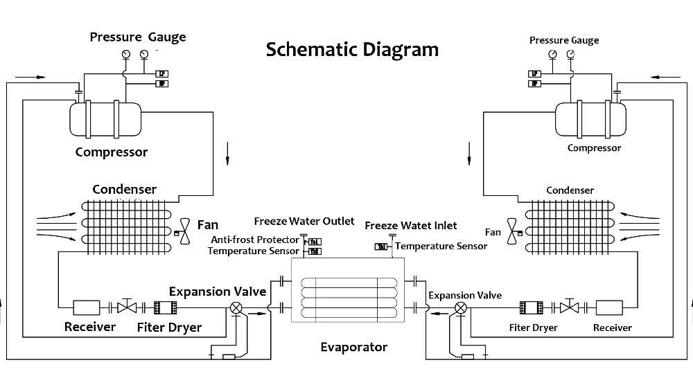 Air Cooled Water Chiller Diagram - Wiring Diagram Database on