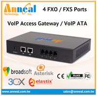 Affordable Cheap 4 FXO Port Asterisk VoIP Gateway with Caller ID