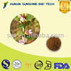 Botanical Extract Lespedeza Capitata Extract