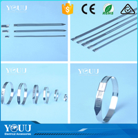 YOUU Buy Direct From China Manufacturer Full Coated Self Lock Stainless Steel Cable Ties