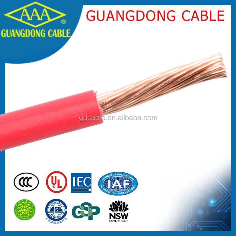 Wonderful Electric Cable Types Gallery - Electrical Circuit ...