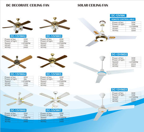 High Quality 12v Industrial Style Ceiling Fan Heavy Duty