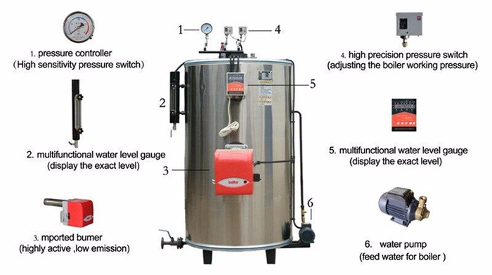 Oil Or Gas 300kg Steam Generator Sales Best Oil Boiler