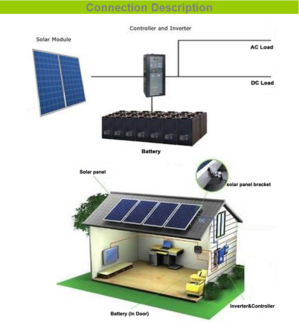 Off Grid Solar Home System With Solar Inverter Amp Controller