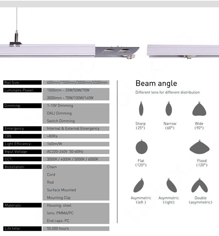 Length up to 100m Asymmetric 5 8 12 Wire trunking light system led linear light