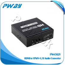 High performance managed industrial ethernet media converters